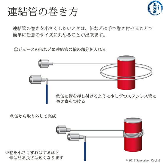 高圧ガス用連結管の巻き方