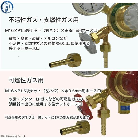 高圧ガス調整器用袋ナット支燃性・不活性ガス用と可燃性ガス用の詳細仕様