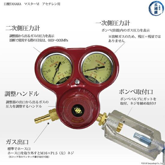日酸TANAKA アセチレン圧力調整器マスター6 832Dの機能一覧
