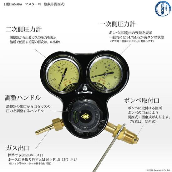 日酸TANAKA 酸素圧力調整器(関西式)マスター6 832Eの機能一覧