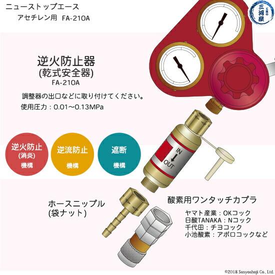 TANAKA逆火防止器(乾式安全器)アセチレン用FA210-Aの取り付け方