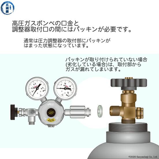 高圧ガス調整器用パッキンの取り付け位置について