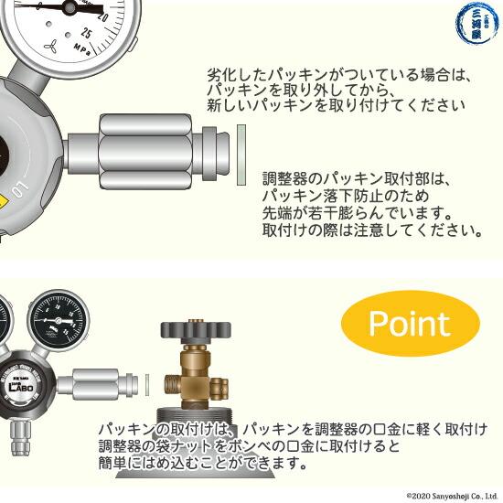 高圧ガス圧力調整器のパッキンの取り付け方