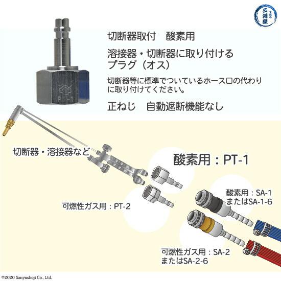 ヤマトトーチプラグPT1の特徴