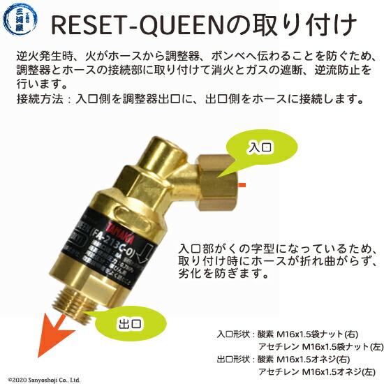 RESET-QUEENの取り付け