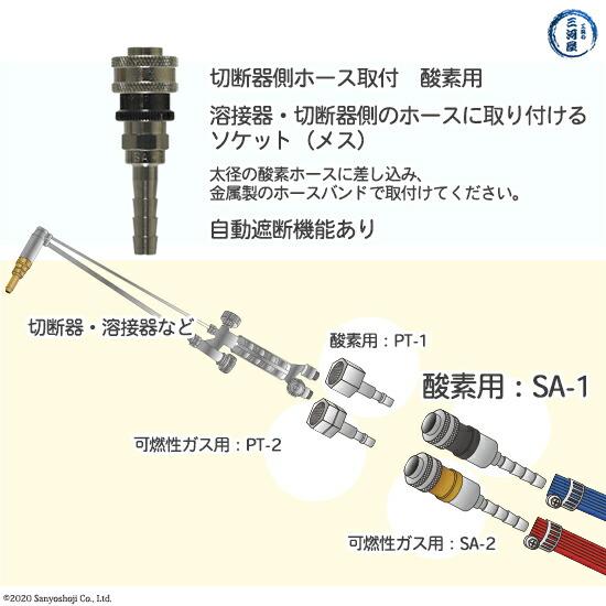 ヤマトホースソケットSA1の特徴