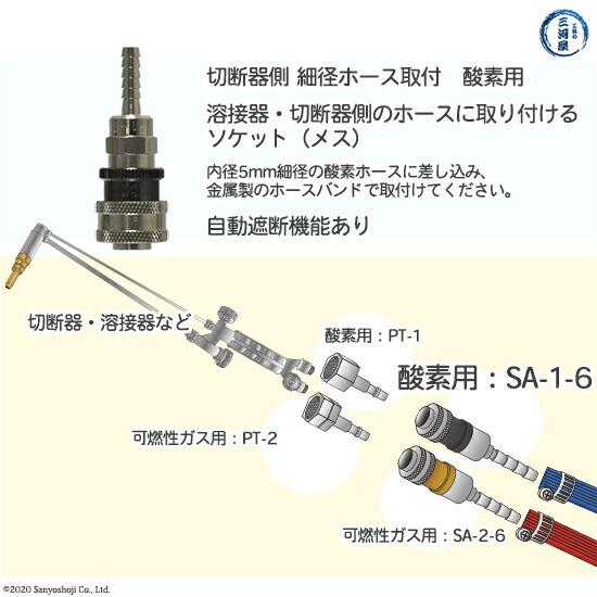 ヤマトホースソケットSA1-6の特徴