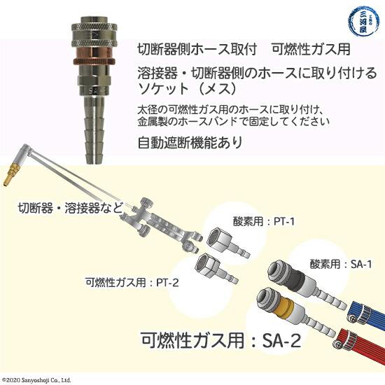 ヤマトホースソケットSA2の特徴