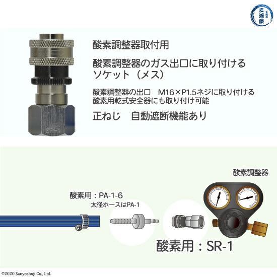 ヤマトゲージソケットSR1の特徴