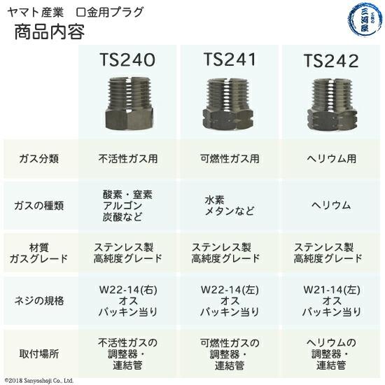 ヤマトステンレス(SUS)製調整器用プラグの種類