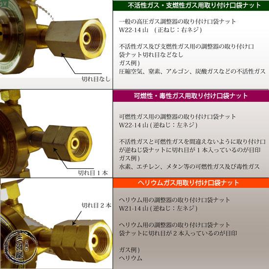 YR-70(YR70)の取り付け口袋ナット比較