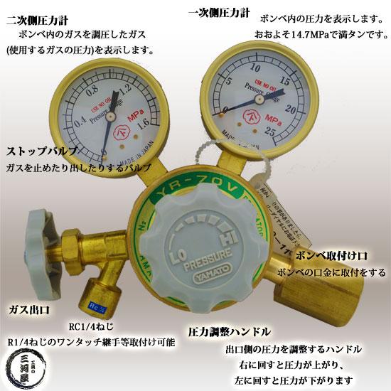 ヤマト 工業用窒素・アルゴン・空気(不活性ガス)用調整器 YR-70V RC1/4仕様
