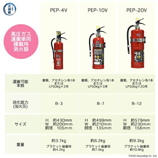 HATSUTA自動車用消火器の比較表