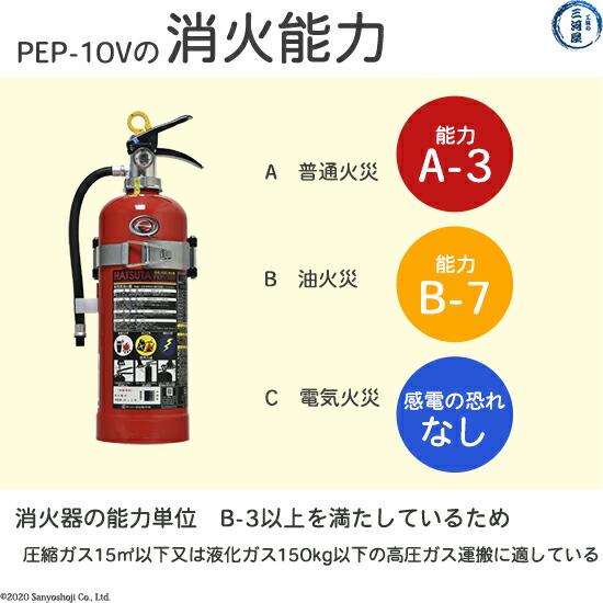 初田製作所 自動車用消火器PEP10Vの消化能力