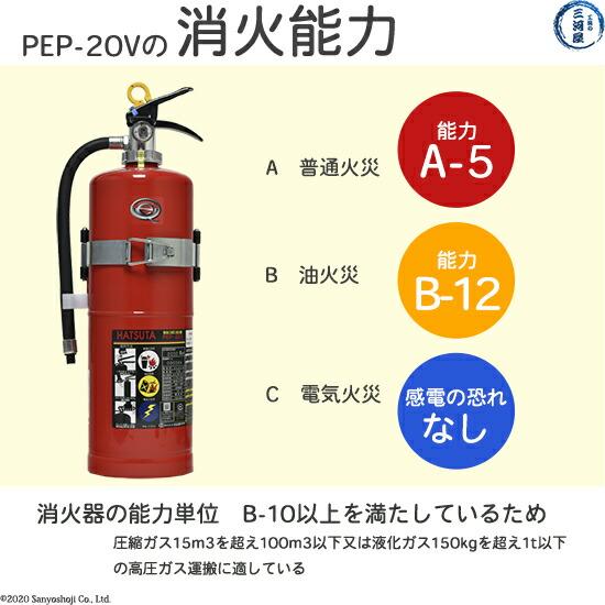 初田製作所 自動車用消火器PEP20Vの消化能力