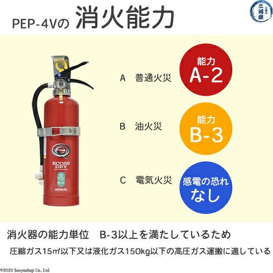 初田製作所 自動車用消火器PEP4Vの消化能力