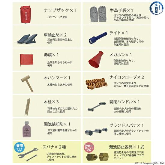 高圧ガス緊急防災工具の中身