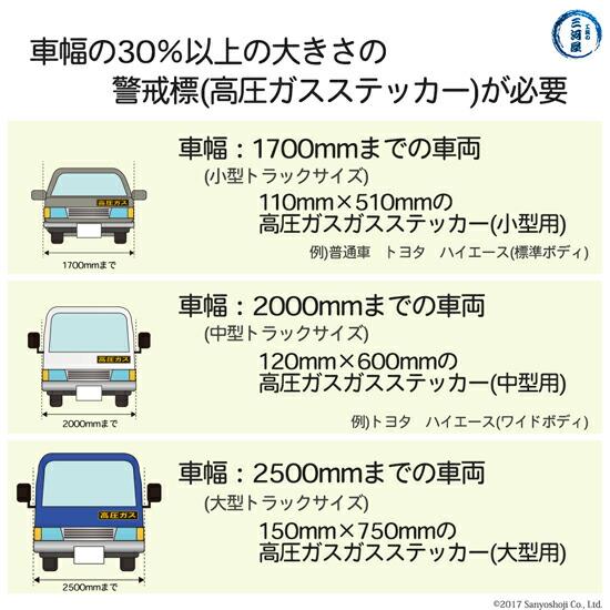 高圧ガスステッカー(警戒標)のサイズ車両幅30%以上