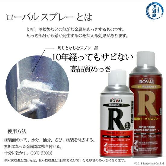 ROVAL 常温亜鉛めっきスプレー ローバルスプレー R-300ML 亜鉛鍍金スプレー