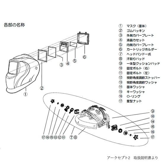 超高速自動遮光面 アークセプト2(ARC.cept2)部品図