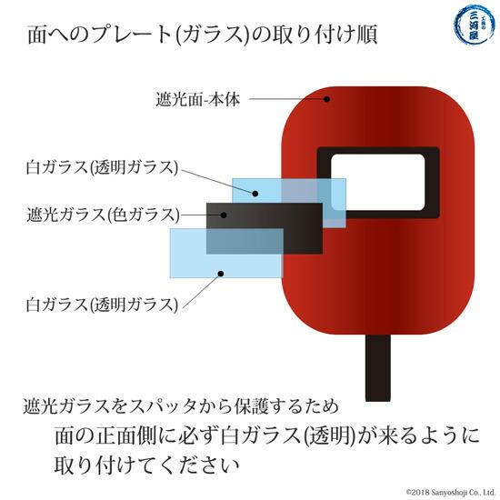星光製作所溶接用リベッティング遮光面(パスコ製)丸面H型 H001白ガラス、遮光ガラス付きガラスの取り付け順