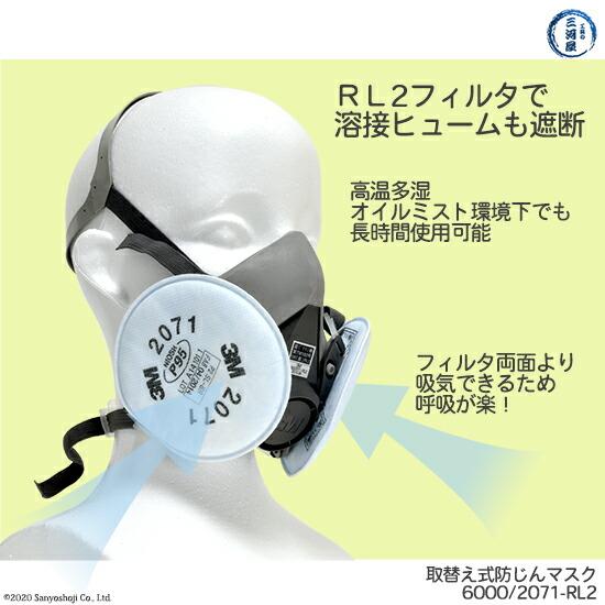 3M防じんマスク2071-RL2フィルタの機能