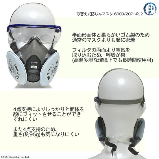 3M防じんマスク6000/2071-RL2 Mサイズの特徴