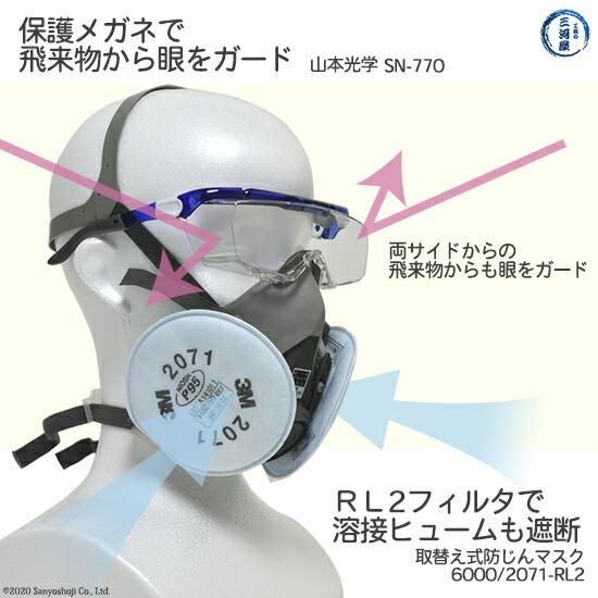 眼と呼吸器を守る作業用保護具セット