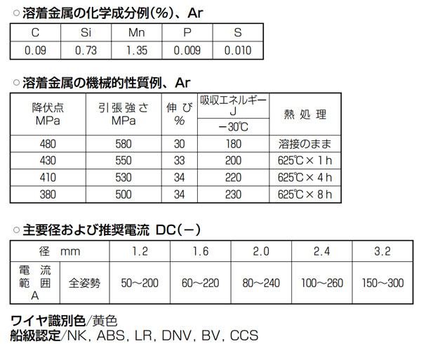 KOBELCO TG-S50(TGS-50) 軟鋼TIG溶接棒 3.2mm 1kg バラ売り仕様