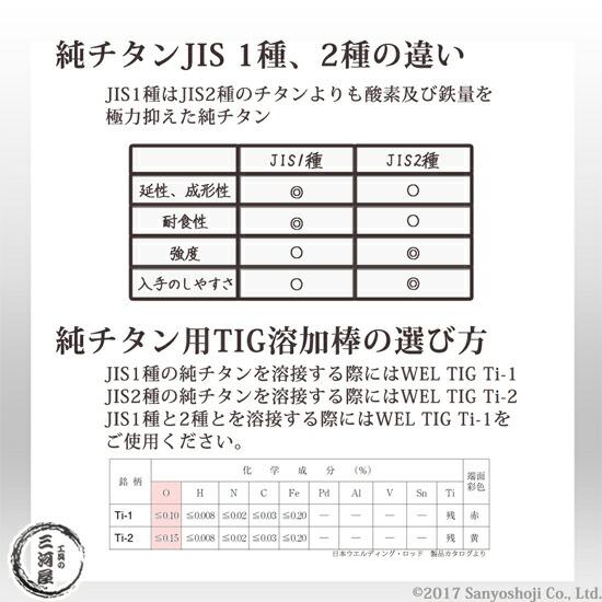 工具の三河屋 純チタンJIS1種、JIS2種との違い
