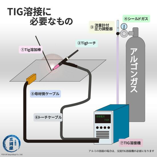 ステンレスのTIG溶接に必要なもの