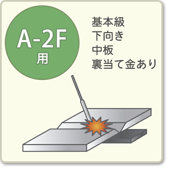JIS溶接技能者資格試験 A-2F用アーク溶接棒A-14