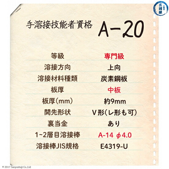 手溶接技能者資格A2Oの試験概要
