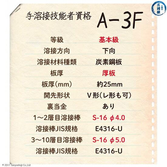 手溶接技能者資格A2Fの試験概要