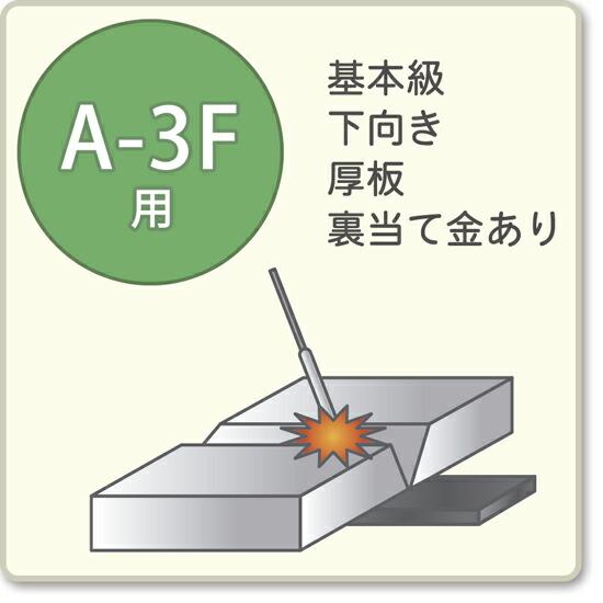 JIS溶接技能者資格試験 A-3F用アーク溶接棒S-16