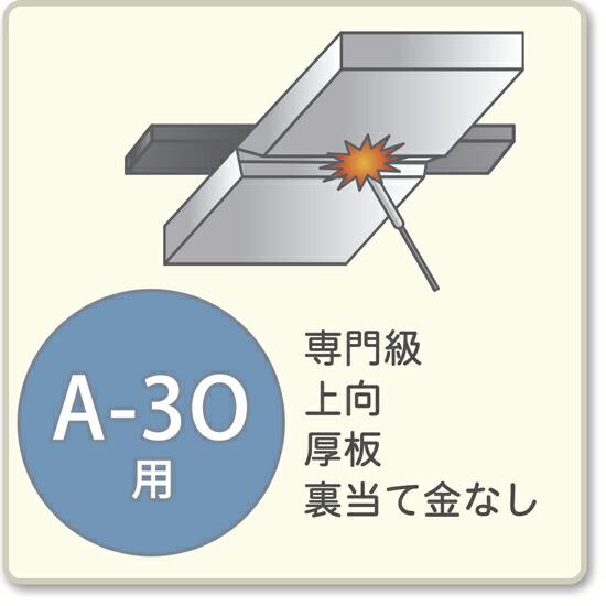 JIS溶接技能者資格試験 A-3O用アーク溶接棒S-16