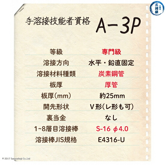 手溶接技能者資格A3Pの試験概要