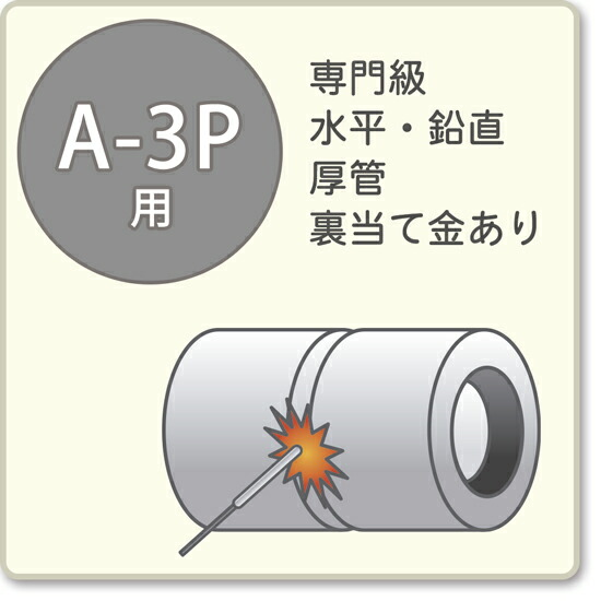 JIS溶接技能者資格試験 A-3P用アーク溶接棒S-16