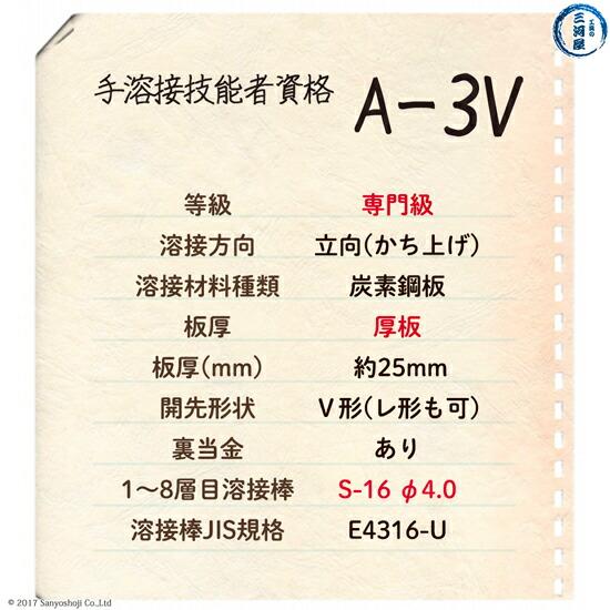 手溶接技能者資格A3Vの試験概要