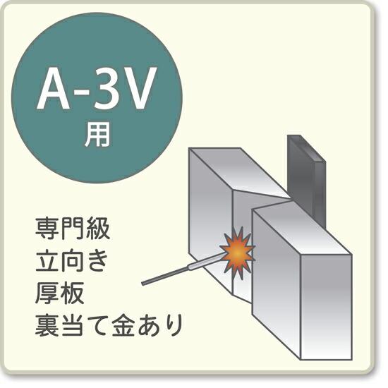 JIS溶接技能者資格試験 A-3V用アーク溶接棒S-16