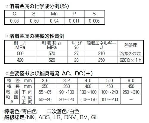 神戸製鋼(KOBELCO)低水素系アーク溶接棒LB-52(LB52) 3.2mm 5kg/小箱 仕様