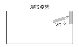 神戸製鋼(KOBELCO)薄板に最適!高酸化チタン系溶接棒RB-26(RB26) 4.0mm 1kg バラ売り 溶接姿勢