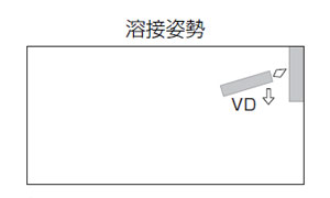 神戸製鋼(KOBELCO)薄板に最適!高酸化チタン系溶接棒RB-26(RB26) 2.6mm 20kg/大箱 溶接姿勢