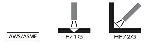 EX-4 通常の保管状態でも再乾燥が不要 水平および下向すみ肉溶接棒 日鉄住金(NSSW)