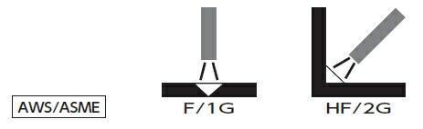 NSSW EX-50F EX50F 5.0mm×550mm 5kg/小箱 TMCP490MPa級高張力鋼のすみ肉溶接に適した低ヒュームタイプの溶接棒 日鉄住金 被覆アーク溶接棒【あす楽】