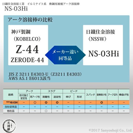 Z-44 ZERODE-44 Z44 ZERODE44 ゼロード44 NS-03Hi NS03Hi NS03-Hi NS-03-Hi 同等品 比較