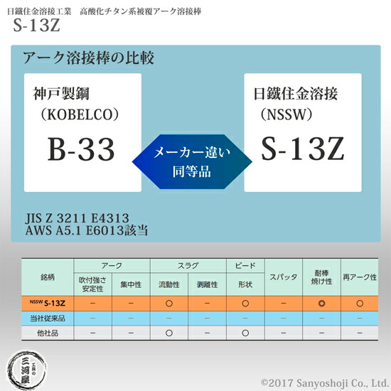 B-33 B33 S-13Z S13Z S13-Z S-13-Z 同等品 比較