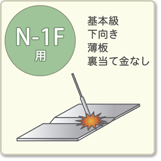 JIS溶接技能者資格試験 N-1F用アーク溶接棒S-16W