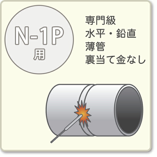 JIS溶接技能者資格試験 N-1P用アーク溶接棒S-16W、S-16