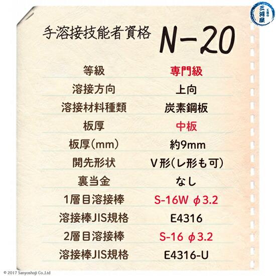 手溶接技能者資格N2Oの試験概要